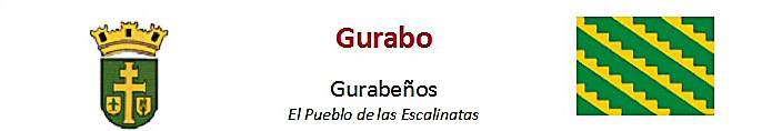Gurabo